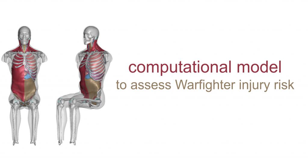 Computational Model to assess warfighter injury risk