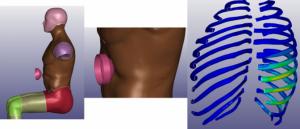 SwRI sample model